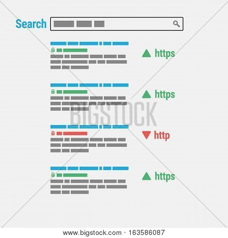 Search engine ranking with a demonstration of safe sites.