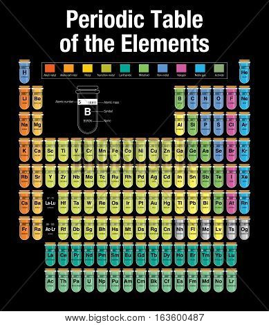 Periodic Table of the Elements consisting of test tubes with the names and number of each element in black background with the 4 new elements ( Nihonium, Moscovium, Tennessine, Oganesson ) included on November 28, 2016 by the International Union of Pure a