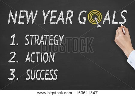 Human Hand Writing New Year Goals on Chalkboard Background