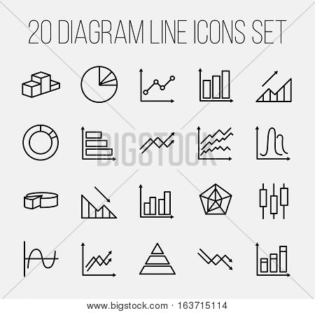 Simple Set of Diagram and Graph Vector Line Icons. Contains such Icons as Trend, Loss, Pie Chart, Round Diagram, Candlestick Chart and more. Editable Stroke. Vector illustration on a white background