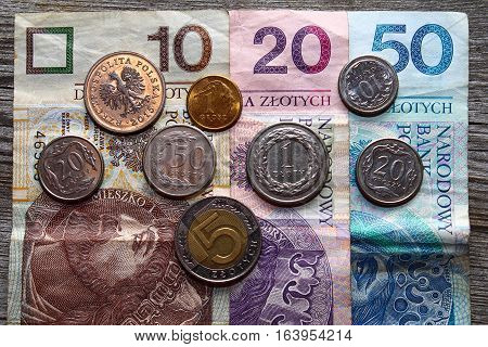 Poland money - The Polish economy - Poland's economy