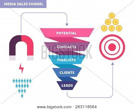 Purchasing Funnel. Business Marketing Infochart. Purchase Funnel Vector Diagram. Business Funnel Cha