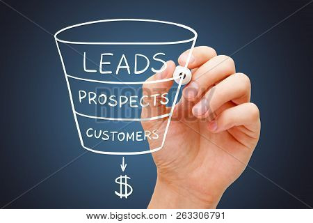 Hand Sketching Sales Or Revenue Funnel Marketing Concept With White Marker On Transparent Wipe Board