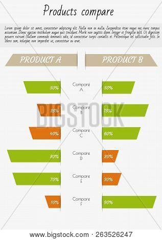 Product Comparison List With Description, Labels