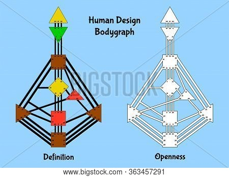 Human Design Chart Or Bodygraph With Concept Of Definition And Openness, Vector Illustration.