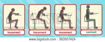 Correct And Incorrect Positions For Sitting On The Chair