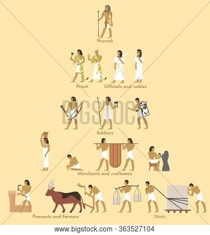 Ancient Egypt Social Structure Pyramid, Vector Flat Illustration. Egyptian Hierarchy With Pharaoh At
