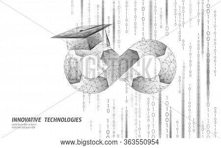 Devops Software Development Operations Online Courses. Programmer Administration Web Development Cla