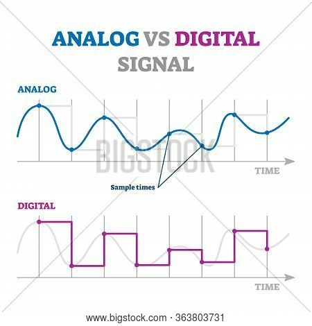 Analog Vs Digital Signal Vector Illustration. Educational Explanation Scheme. Continuous Separated S