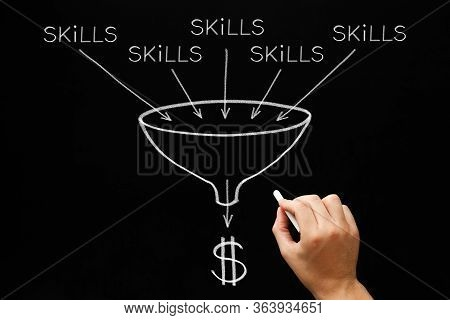 Hand Drawing A Funnel Concept About The Process Of Turning Your Skills Into Money. Personal Abilitie