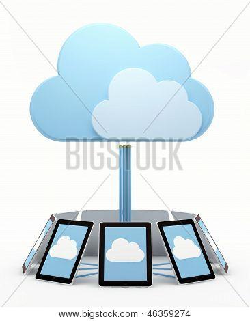 Cloud computing via tablet pcs