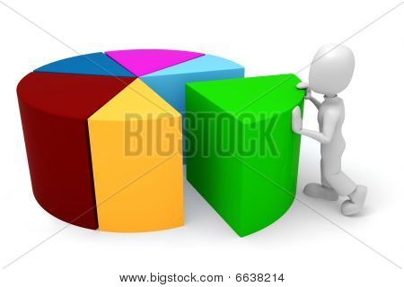 3d man pushing a graphic chart