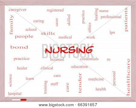 Nursing Word Cloud Concept On A Whiteboard