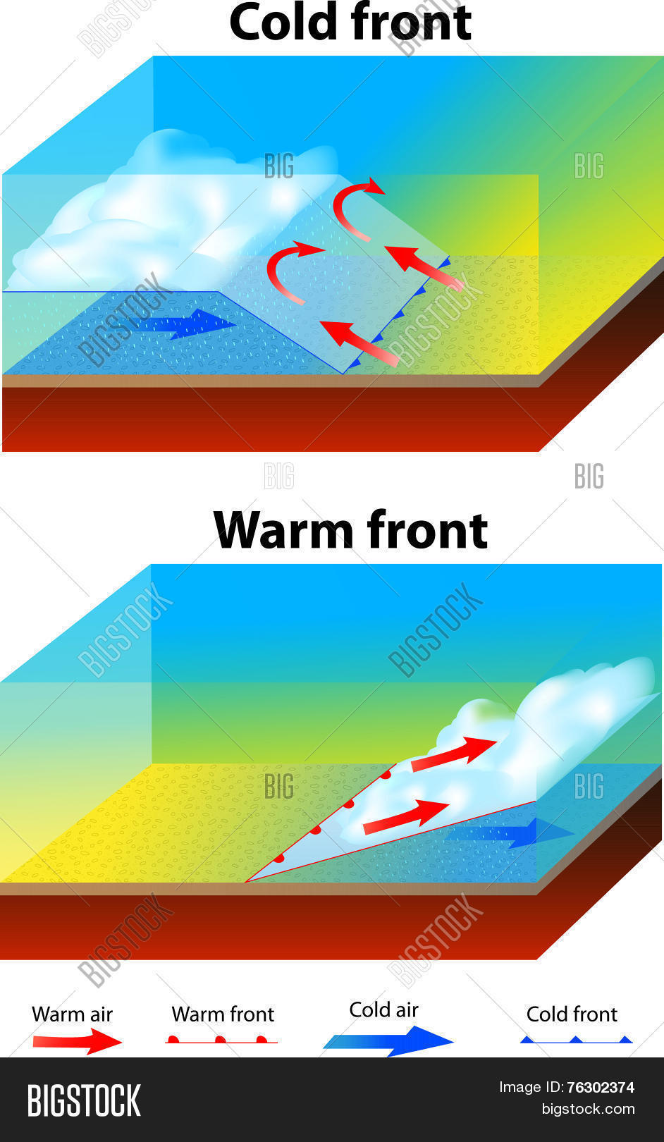 Pictures of cold fronts Cold Fronts - Home Facebook