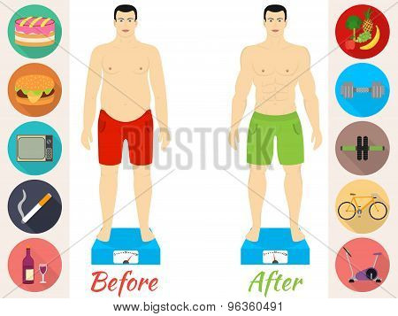 Men before and after the fitness