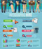 Human resources personnel recruitment and hiring strategy infographics report with  statistic charts and diagrams abstract vector illustration poster