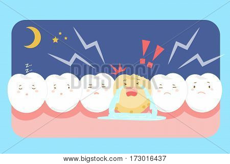 cute cartoon tooth feel sad with decay problem