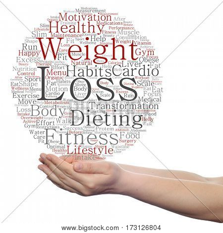 Concept or conceptual weight loss healthy dieting transformation circle word cloud in hands isolated on background