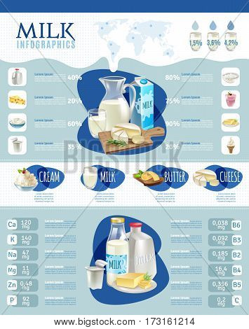 Dairy products infographic set with percentage and statistics cartoon vector illustration