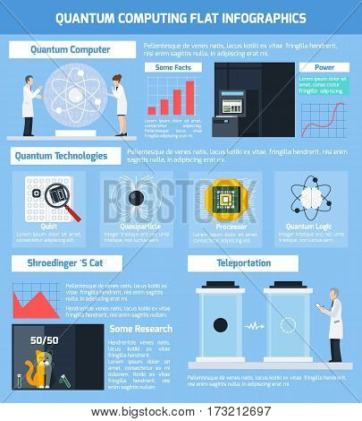 Quantum  flat infographics layout with visual and text information about teleportation experiments and modern computing technologies vector Illustration