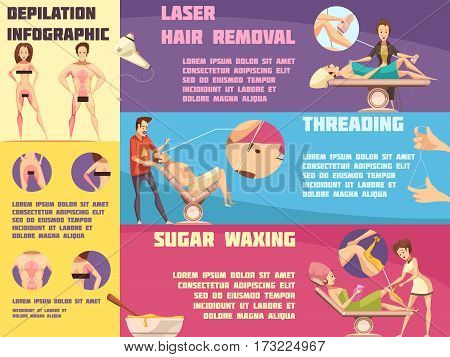 Best suitable hair removal depilation methods for men and women problem zones retro cartoon infographic poster vector illustration