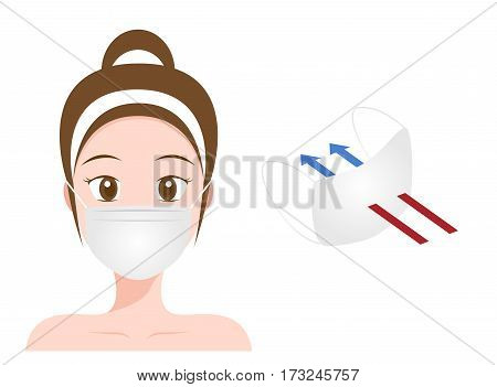 medical and flu mask vector . It can protect people from virus