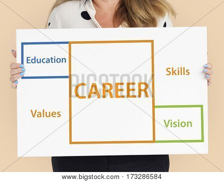Employment Occupations Career Ability Potential Word