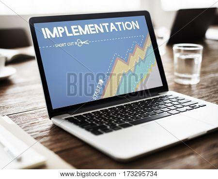 Implementation Aim Business Venture