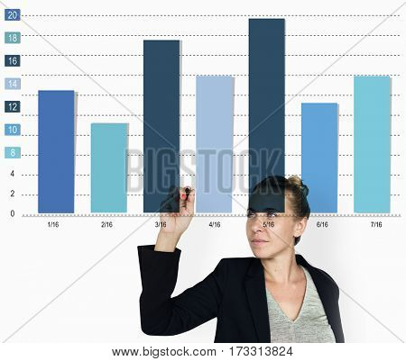 Assessment Analysis Bar Graph Presentation