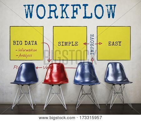 Workflow Methods Creative Process Graphic Diagram Word