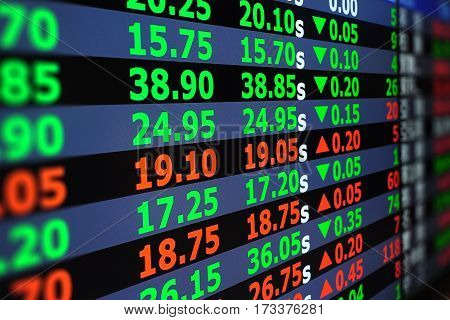Display of stock exchange market quotes board