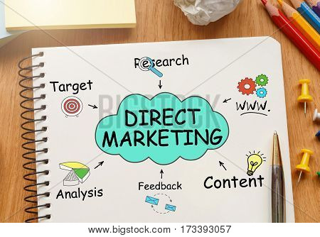 Notebook With Toolls And Notes About Direct Marketing