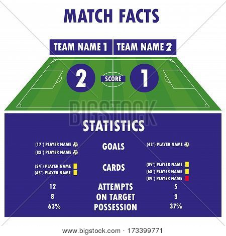 Football Soccer Match Statistics. Scoreboard And Play Field.