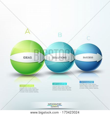 Modern infographic design layout, 3 lettered spheric elements of different size with arrows and text boxes. Steps to success, stages of business development. Vector illustration for report, website.