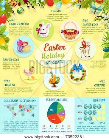 Easter infographic template design. Easter egg statistics chart, graph and world map, cartoon rabbit, egg hunt basket, chicken, Easter egg floral wreath, cross and lamb icon diagram with Easter facts