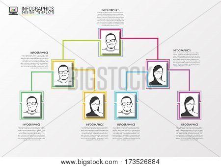 Modern organization chart template. Business concept. Vector illustration