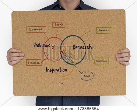 Creative Ideas Identity Product Develop Design