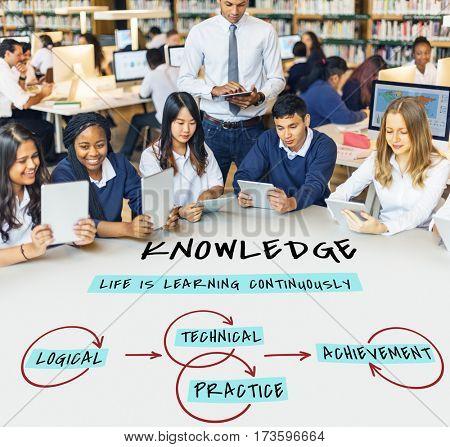 E-learning Knowledge Academics