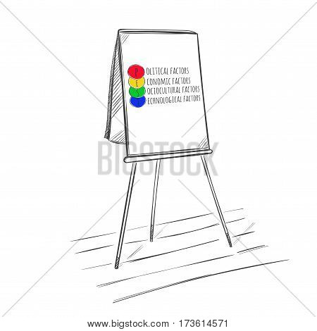 Business marketing strategy presentation concept with colorful PEST analysis drawing on whiteboard in sketch style isolated vector illustration