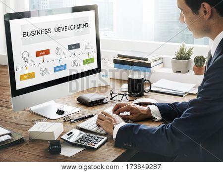 Business Development Success Vision Marketing Plan