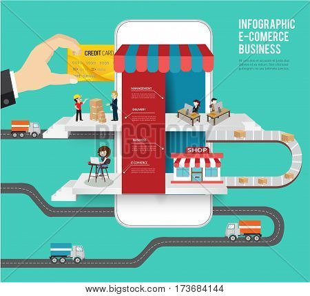 Online shopping e-commerce concept. business order item store online on smartphonetablet and Pay by credit card quick and easy.Can used for infographicweb advertising.Market vector illustration
