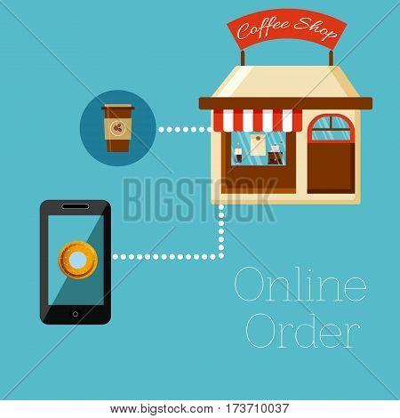 Coffeeorder1.eps