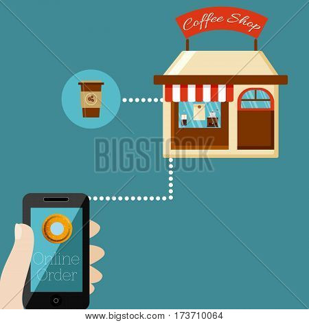 Coffeeorder2.eps