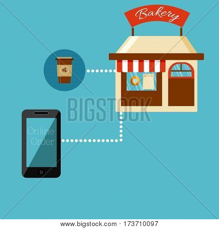 Coffeeorder.eps