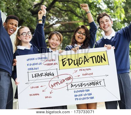 Assessment Learning Application Education School