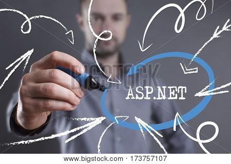 Technology, Internet, Business And Marketing. Young Business Man Writing Word: Asp.net