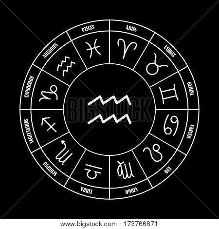 Aquarius astrology sing in zodiac circle on the black background set of astrology sings