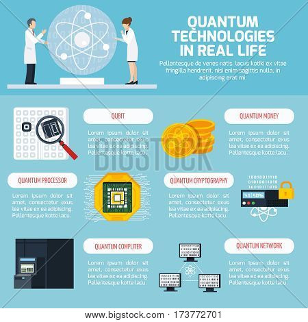 Quantum technologies infographics layout for text information about application of scientific achievements in real life flat vector Illustration
