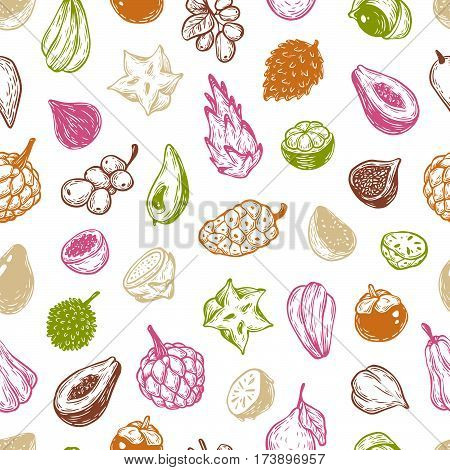 Exotic Fruits, Pattern