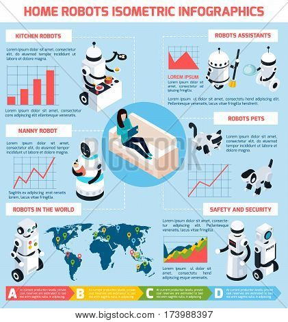 Home robots infographics isometric layout with different models and modifications of machines with artificial intelligence vector Illustration